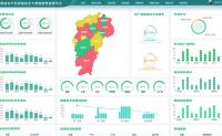 江西省农产品质量安全大数据智慧监管平台 vue html