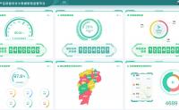大屏项目 江西省农产品质量安全大数据智慧监管平台 vue html