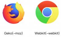 为什么CSS3 的属性需要前缀