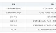 html Viewport 响应式声明