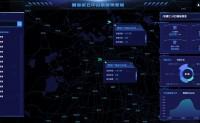 vue项目案例 中台数据驾驶舱2