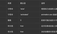 html 动画插件wow.js